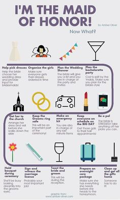 60 Ideas For Wedding Planner Checklist Maid Of Honor The Swanky Rooster is venturing into the wedding arena. Check out our new printable wedding planner. With over 100 pages, your planning will be complete! Wedding Planner Checklist, Wedding Planning Tips, Wedding Tips, Wedding Reception, Wedding Venues, Bachelorette Party Checklist, Reception Checklist, Wedding Checklists, Bachelorette Weekend
