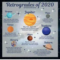 Retrogrades of 2020 - kara nija - Astrology party Astrology Numerology, Astrology Zodiac, Astrology Signs, Pisces, Zodiac Art, Wiccan, Magick, Witchcraft, Venus