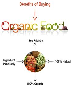 #Organicfood is the food which is produced using #Ecofriendly farming methods on #organicfarms. Get the list of organic foods and benefits of it. Go Organic.. Inlifehealthcare
