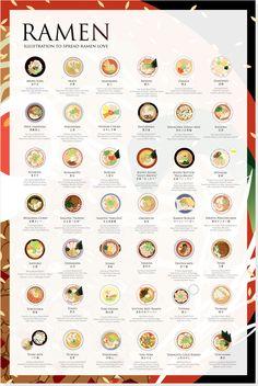 Super Fun Illustrations of 42 Different Types of Ramen