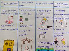 Resultado de imagem para d.afonso henriques desenho Social Studies, Notebook, Bullet Journal, Education, School, Portugal, Counting, Singing, Homeschool
