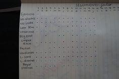 Ideas para tu Bullet Journal #bulletjournal #bujo #bulletjournalenespañol #bujoenespañol #annie'splaceblog