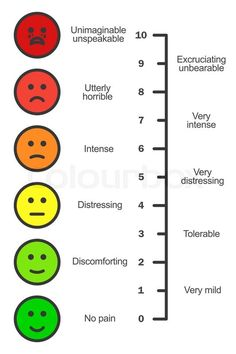 """Buy the royalty-free Stock vector """"Pain scale chart vertical. Doctors"""" online ✓ All rights included ✓ High resolution vect. Inside Out Emotions, Pain Assessment, Emotions Wheel, Feelings Chart, Rating Scale, How High Are You, Emotional Regulation, Charts For Kids, Cartoon Faces"""