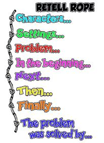 Hey Milly!: Retell Rope - Free Download