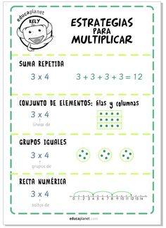 Matematicas Pregnancy o- pregnancy Math 2, Math Multiplication, 2nd Grade Math, Teaching Spanish, Teaching Math, Teaching Resources, Classroom Language, Math For Kids, Kids Education