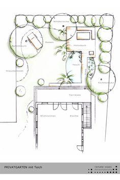 Vorschlag zur Gartengestaltung für einen Privatgarten mit Teich, Holzsteg und Holzdeck am Wasser