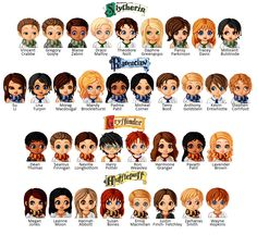 Harry Potter Characters That Start With Y; Harry Potter Characters And Their Wands Harry Potter Anime, Magie Harry Potter, Harry Potter Drawings, Harry Potter Tumblr, Harry Potter Jokes, Harry Potter Cast, Harry Potter Characters, Harry Potter Universal, Harry Potter World