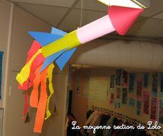 toutes les étapes pour construire une fusée Format Raisin, Dramatic Play Centers, Lolo, Play Centre, Jules Verne, Sistema Solar, Outer Space, Art For Kids, Activities For Kids