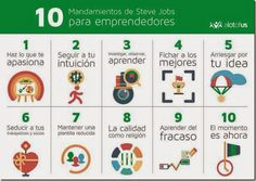 Luis Fernando Heras Portillo te comparte los 10 mandamientos para emprendedores de Steve Jobs. Estos mandamientos son muy ciertos, ya que si quieres emprender te tiene que gustar lo que haces, uno se tiene que arriesgar para poder aspirar a más.