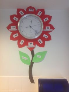 Flower clock - telling the time