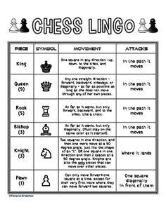 Basic Chess Piece Worksheet Www Picsbud Com