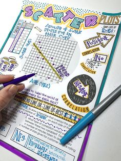 scatter plots & correlations - doodle notes for boosting the brain to increase focus and retention