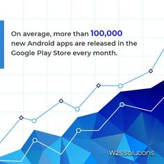 Despite fewer android apps in the market going live, there has been a recent hike in this number. Nearly 100,000 new apps are released every month. This is almost three times greater than the iOS applications. Mobile App Development Companies, Application Development, Android Developer, News Apps, Interactive Design, Android Apps, Google Play, Marketing, Ios