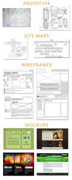 Web Design, Illustration, Photography & Website Prototype, Site Map, Wireframe and Mockup. Web Design Grid, Sitemap Design, Layout Design, Site Web Design, Interaktives Design, Web Design Tutorial, Wireframe Design, Web Design Mobile, Web Design Company