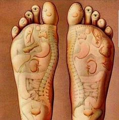 How To Make Massage Even More Enjoyable. Could you improve your massage techniques at all? Are you aware of what goes into a good massage? Read on to learn all about massage therapy. Foot Remedies, Health Remedies, Foot Zoning, Hand Reflexology, Reflexology Points, Reflexology For Fertility, Massage Treatment, Hand Massage, Traditional Chinese Medicine