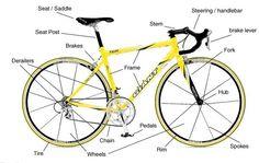 bicycle parts vocabulary - Поиск в Google