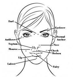I like anti-dermal or dermal anchors...I like any piercing that mimics beauty marks