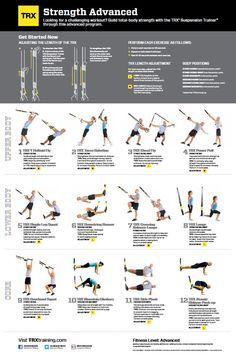TRX Advanced Strength Poster | TRX Workout Posters | Wicked Fitness