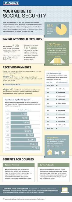 Retirement infographic Retirement Don Chamberlin Pinterest