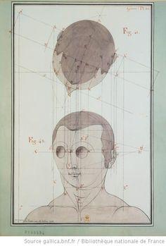 [Etude d'une tête humaine, vue de dessus et de trois-quart] : [dessin] / 1792 - Lequeu, Jean Jacques (1757-1825?)