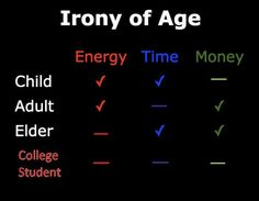 Every college student knows this is true!