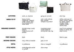 bag capsule wardrobe