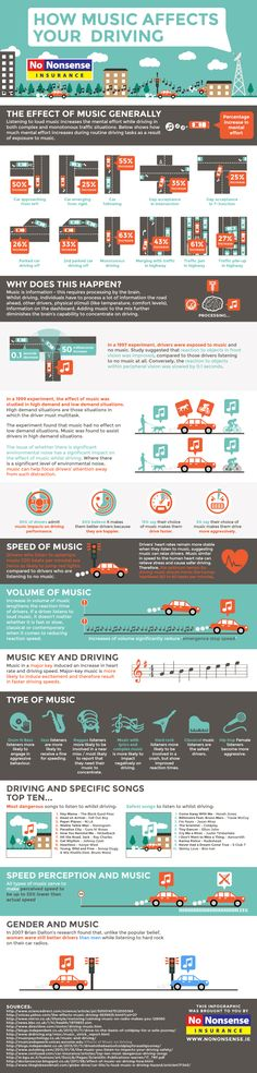 Here's how listening to music affects your driving ability.