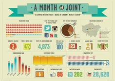 cool-infographic-from-jointlondon-graphic-design-152125.jpg (736×520)