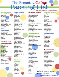 Do you have a college-bound student? Let the dorm room shopping fun begin! Print out this Essential College Packing List before you start shopping for the college essentials.