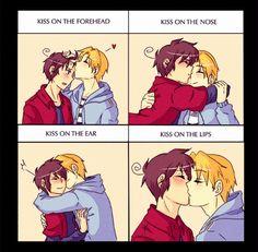 Kiss meme ArgChi.Chile×Argentina Hetalia yaoi Latin Hetalia, Hetalia Anime, Kiss Meme, Memes, Balls, Fandoms, Kawaii, Fictional Characters, Country