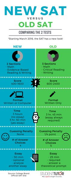 the new sat versus the old sat infographic 1