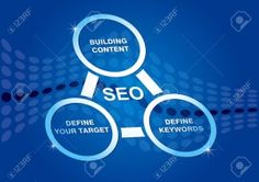 Grow your customer base with Organic SEO Services Delhi India Noida UAE UK USA that can help to boost traffic and increase sales worldwide. Website Ranking, Seo Strategy, Seo Services, Brand You, Improve Yourself, Target, Branding, India, Marketing
