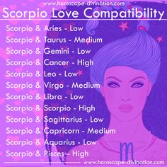 Capricorn Love Compatibility, Scorpio And Capricorn, Scorpio Zodiac Facts, Zodiac Signs Astrology, Zodiac Memes, Zodiac Signs Couples, Zodiac Signs In Love, Best Zodiac Sign, Zodiac Sign Traits