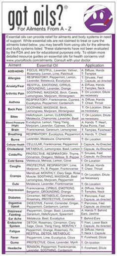 NEW! Essential Oils Usage Cards. These are great for handing out at events or just on your everyday adventures.  4