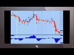 Correlation forex trading youtube analysis