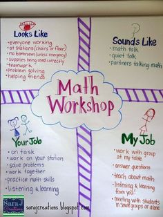 Have you been wanting to set up math workshop, but you don't know where to start? This is a fantastic post on everything you need to know…plus great anchor chart ideas!
