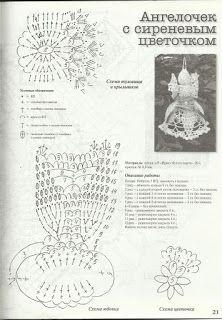 Inspiration for creative: Aniołek na szydełku