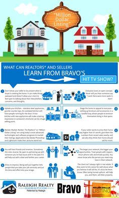 Million Dollar Listing Raleigh Realty Infographic www.raleighrealtyhomes.com