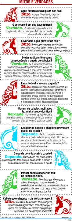 JuRehder - Infográfico sobre cabelos para o Jornal da Cidade - Bauru/SP