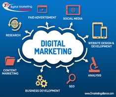 Digital marketing helps you attain a high level of #business growth that you need and live up to your expectations. Hire #digitalmarketingalliance to take care of your #digitalmarketing challenges!  #socialmediastrategy #Socialmediamarketing  #marketingstrategy