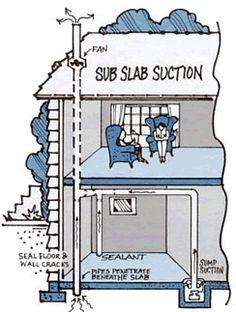 2nd Tap Attic Sub Slab Radon Mitigation System Thumbnail