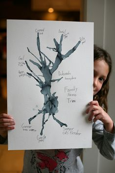 How to make a Family Name Tree - perfect gift for grandparents