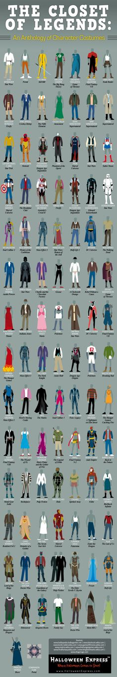 See 100 Pop Culture Costumes on One Poster — GeekTyrant See more Sci Fi at http://www.warpedspacescifi.com/