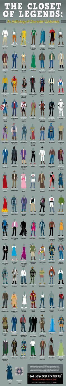 100 trajes icónicos de la cultura pop ilustrados en una sola imagen (INFOGRAFÍA)