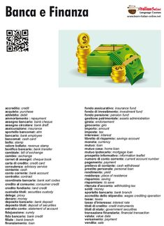 There is also a printable PDF version that can be accessed by clicking on the image. You can scan the qr code by using your smart phone to practice these words. Basic Italian, Learn To Speak Italian, Learn French, Learn English, Italian Lessons, French Lessons, Spanish Lessons, Italian Phrases, Italian Words