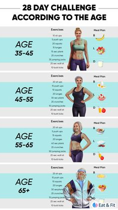 Gym Workout Tips, Fitness Workout For Women, At Home Workout Plan, Fitness Workouts, Easy Workouts, Workout Challenge, Fitness Diet, At Home Workouts, Health Fitness