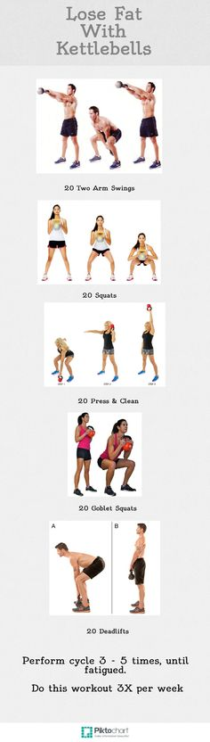 Kettebell Workout For Fat Loss