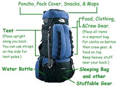 How to pack a backpack and a great camping/hiking checklist!