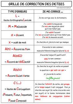 GRILLE DE CORRECTION DICTEES CE2