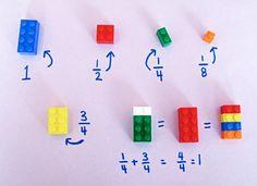 Un método sencillo y creativo para los niños